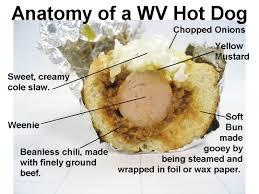 anatomy of a west virginia dog