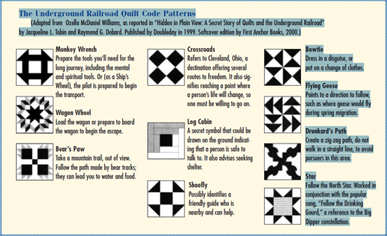 Quilt Code